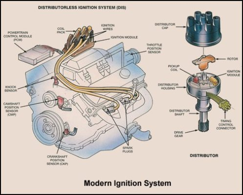 ignition_system